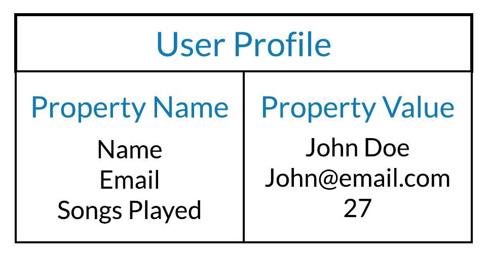 Mixpanel_Core__User_Profile_2.png