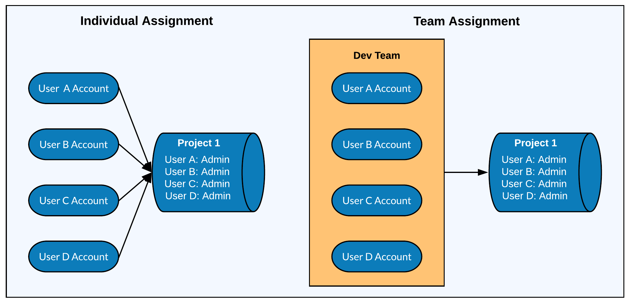Indiv_VS_Team_Assignment.png